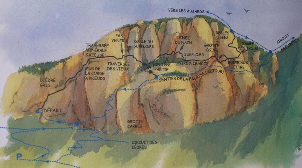 itinéraire de la via à Freissinières